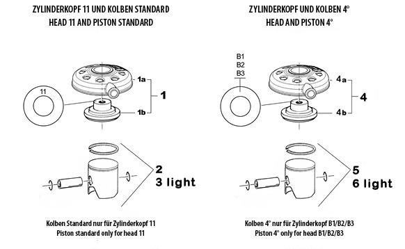 Zylinderkopf und Kolben KZ10B